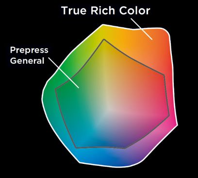 True-Rich-Color