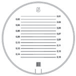 09490-Duo-Skala-5_Tech-Line_Messlupen-Einsatz