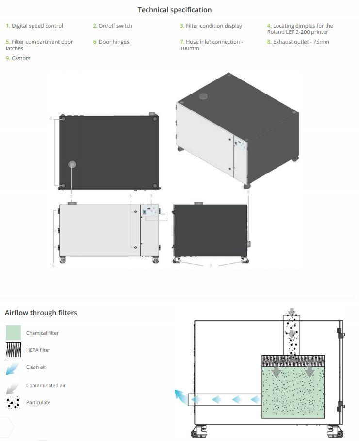 BOFA-Ersatzfilter-2