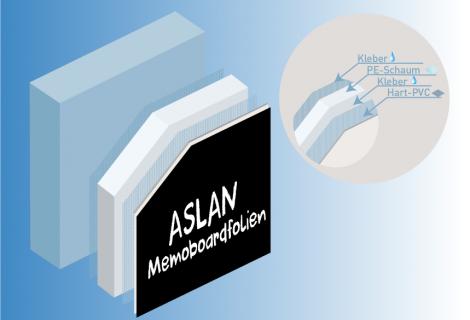 ASLAN SFM 185 Polyethylen-Ausgleichschaum