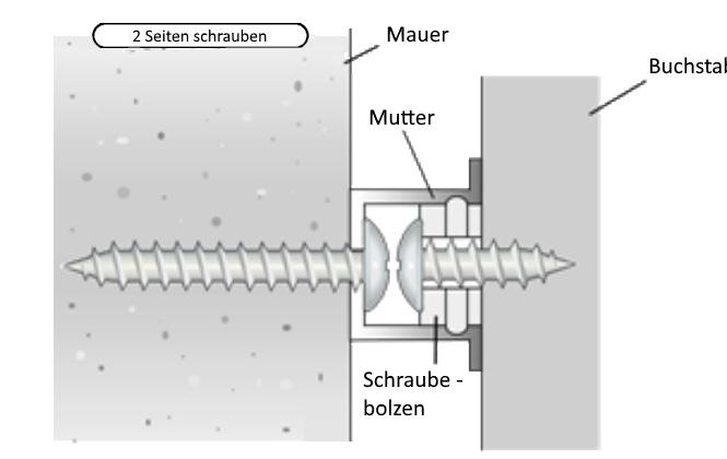 Easyfix-Distanzhalter-zum-Schrauben